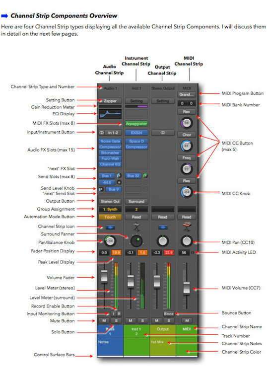 Logic Pro X - How it Works- A new type of manual - the visual approach